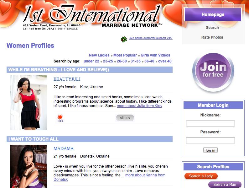 Situs dating online international